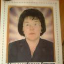 Гульшат Айтмаганбетова
